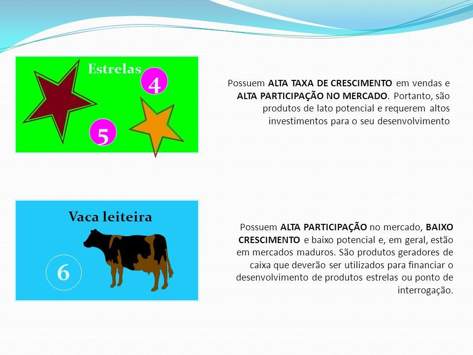 4 5 6 Estrelas Vaca leiteira