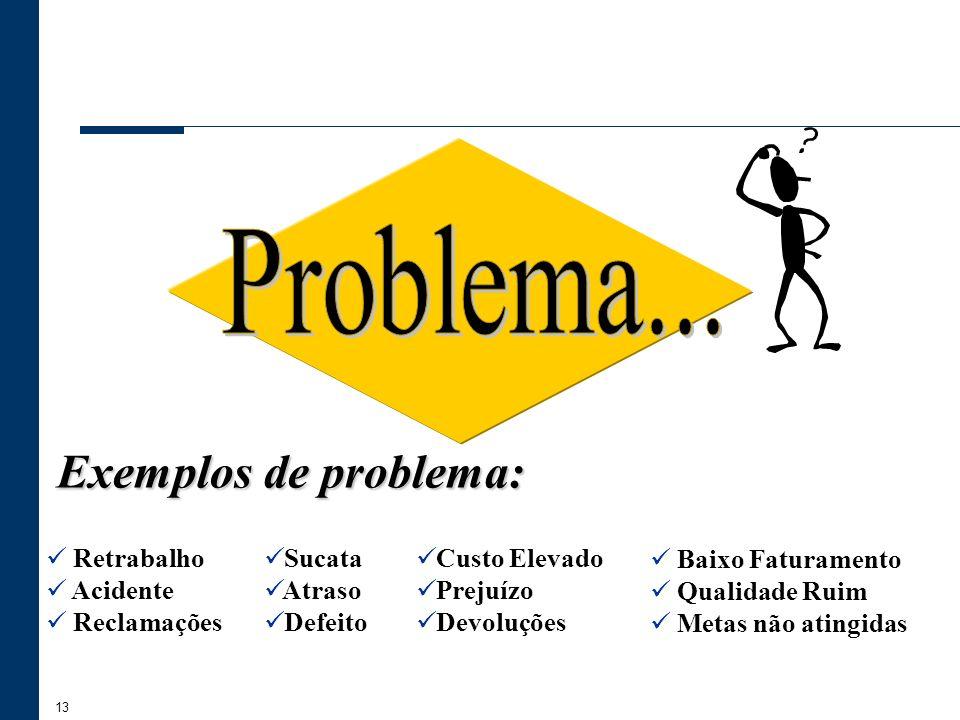 Problema... Exemplos de problema: Retrabalho Acidente Reclamações