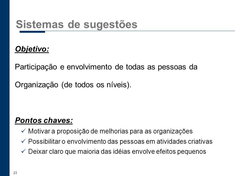Sistemas de sugestões Objetivo: