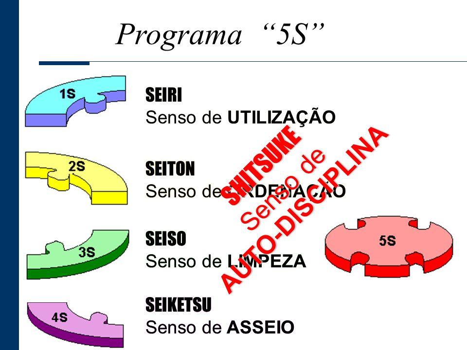 Programa 5S AUTO-DISCIPLINA SHITSUKE Senso de SEIRI