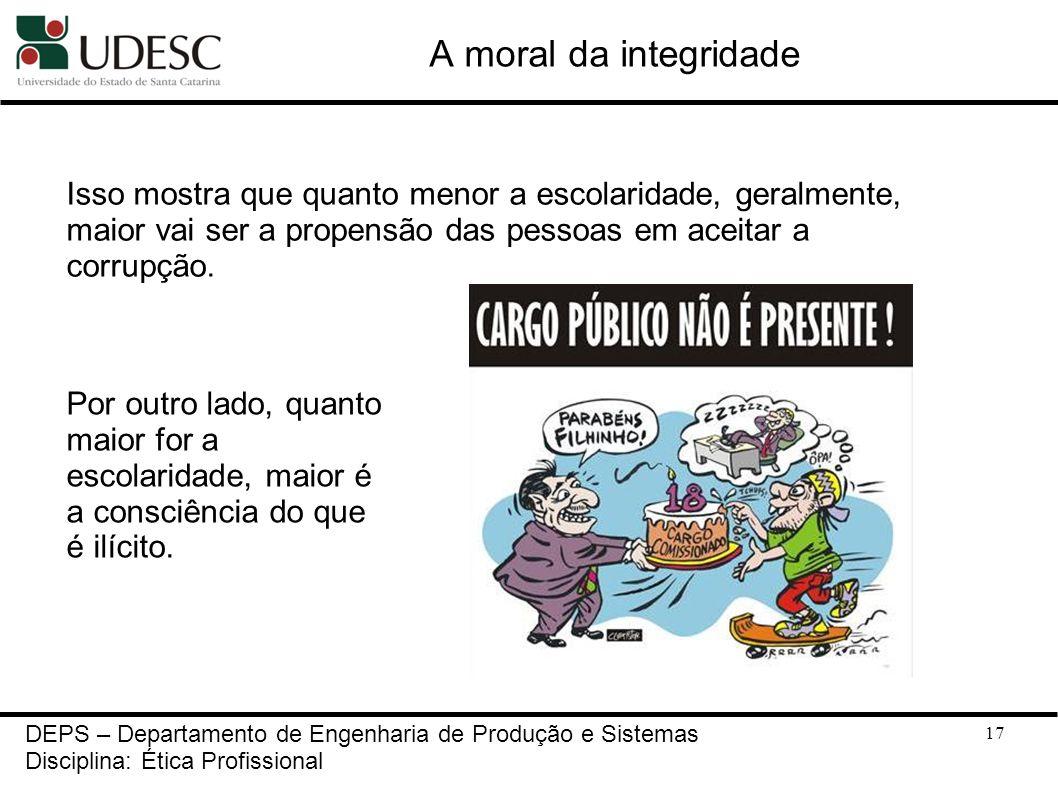 A moral da integridade Isso mostra que quanto menor a escolaridade, geralmente, maior vai ser a propensão das pessoas em aceitar a corrupção.