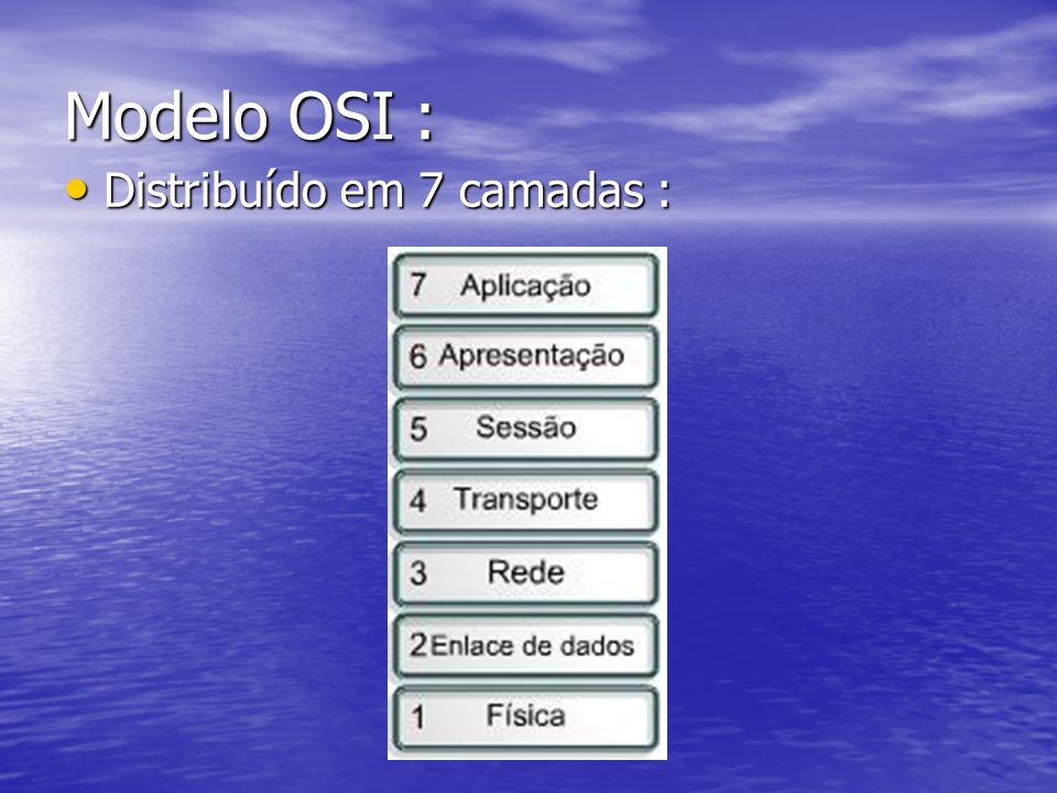 Modelo OSI : Distribuído em 7 camadas :