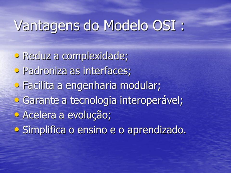 Vantagens do Modelo OSI :