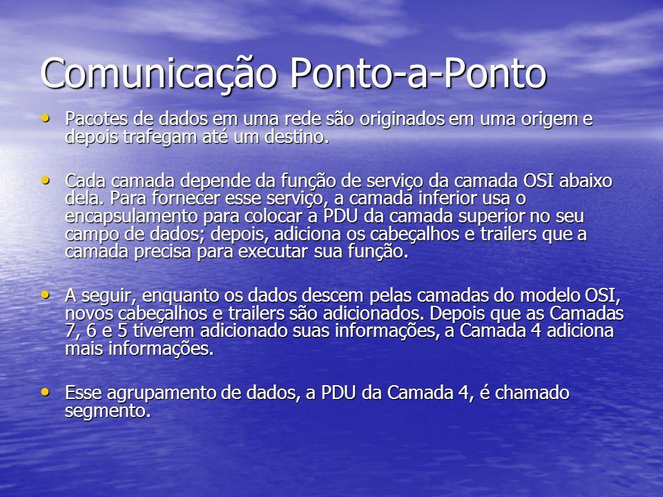 Comunicação Ponto-a-Ponto