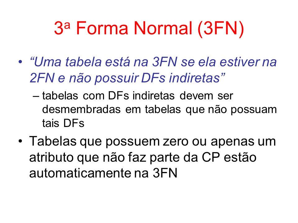 3a Forma Normal (3FN) Uma tabela está na 3FN se ela estiver na 2FN e não possuir DFs indiretas