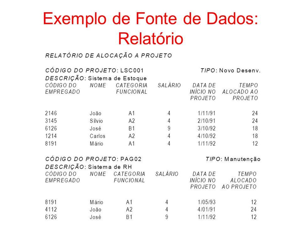 Exemplo de Fonte de Dados: Relatório