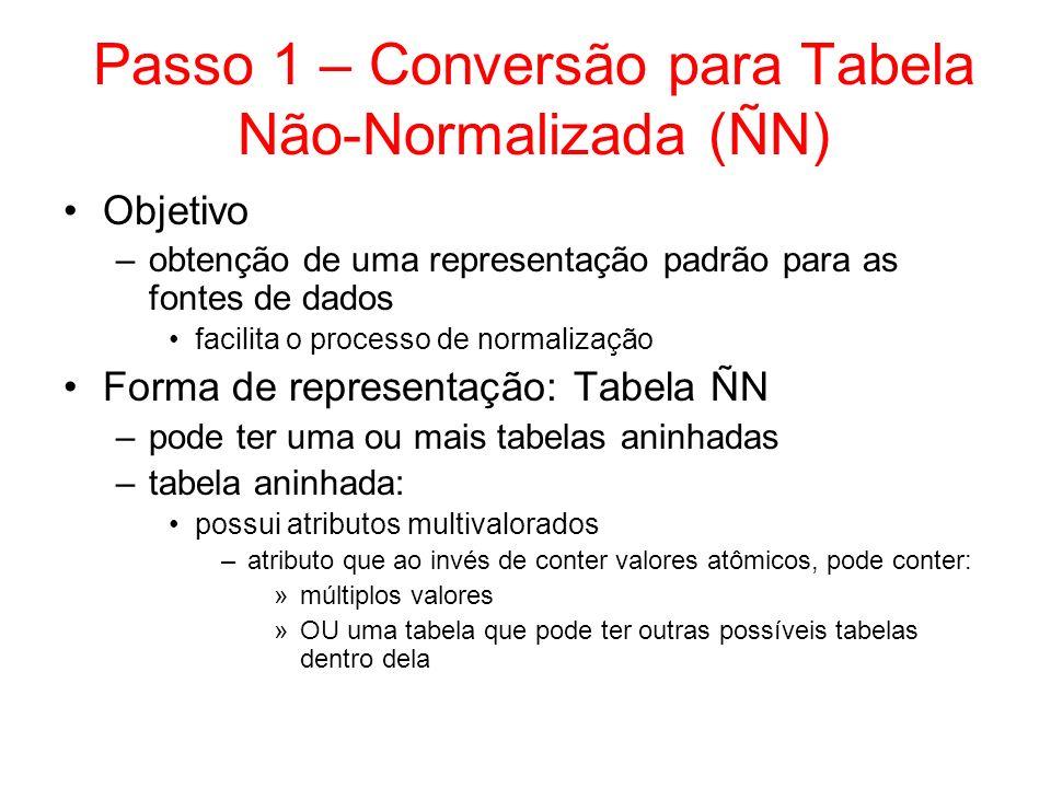 Passo 1 – Conversão para Tabela Não-Normalizada (ÑN)