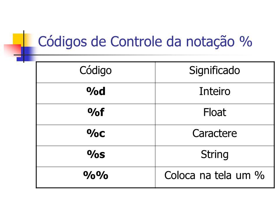 Códigos de Controle da notação %