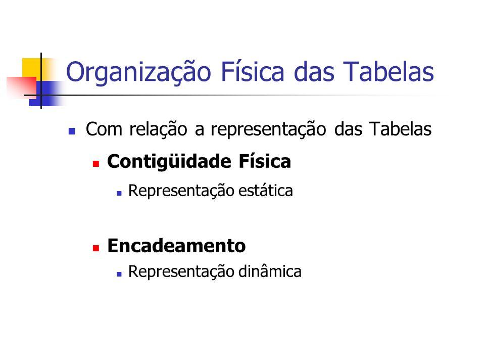 Organização Física das Tabelas