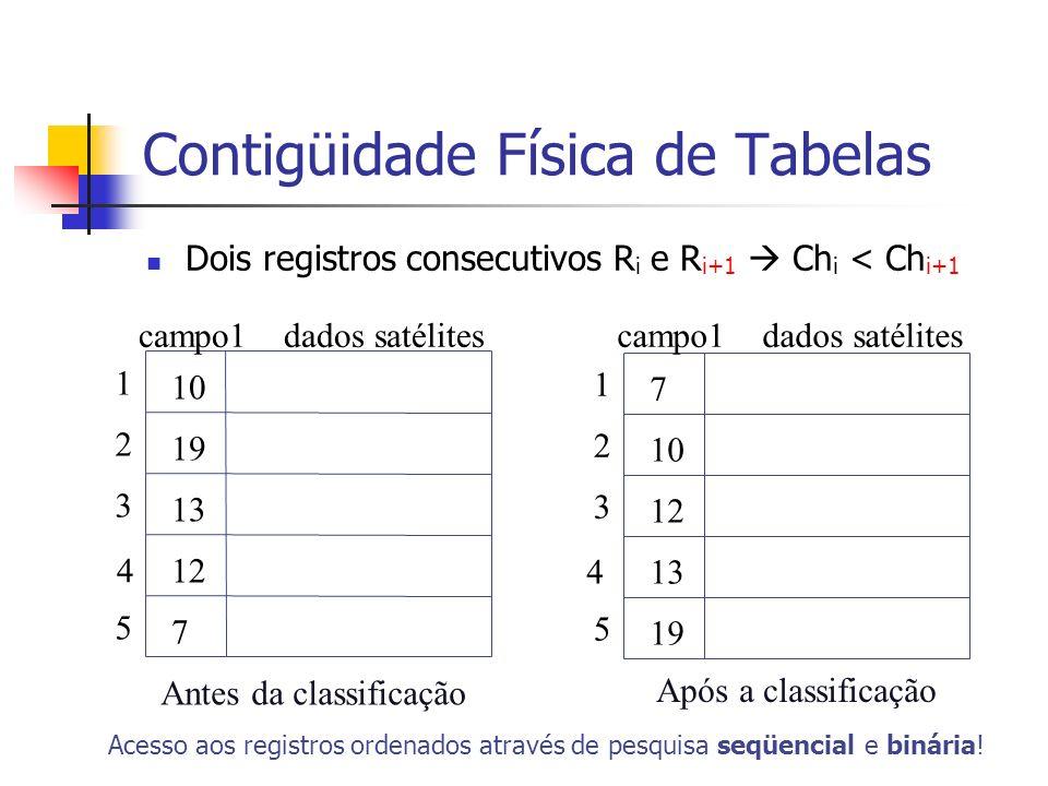 Contigüidade Física de Tabelas
