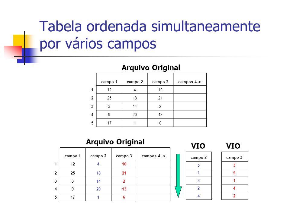 Tabela ordenada simultaneamente por vários campos
