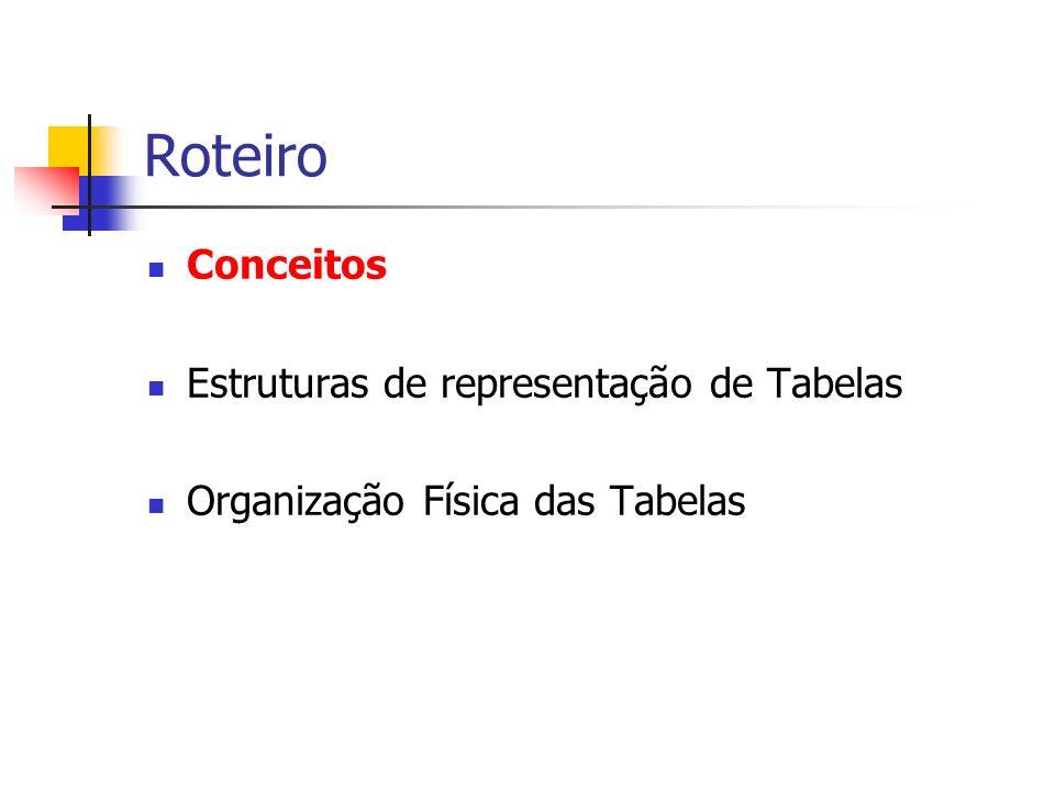 Roteiro Conceitos Estruturas de representação de Tabelas