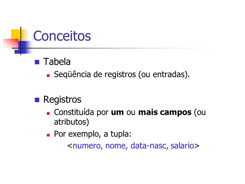 Conceitos Tabela Registros Seqüência de registros (ou entradas).