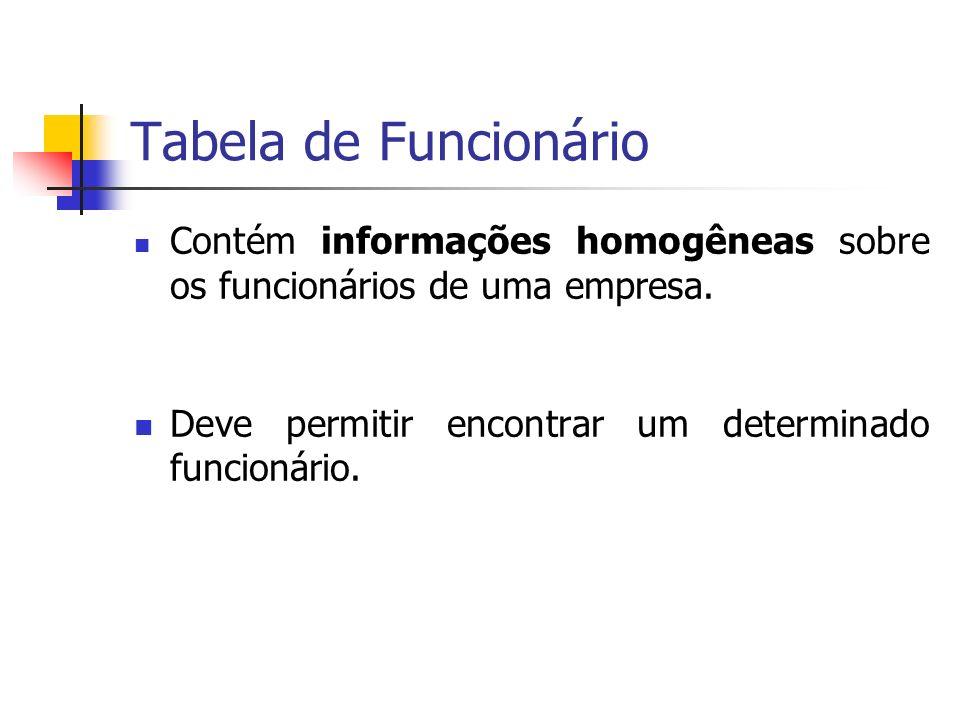 Tabela de Funcionário Contém informações homogêneas sobre os funcionários de uma empresa.