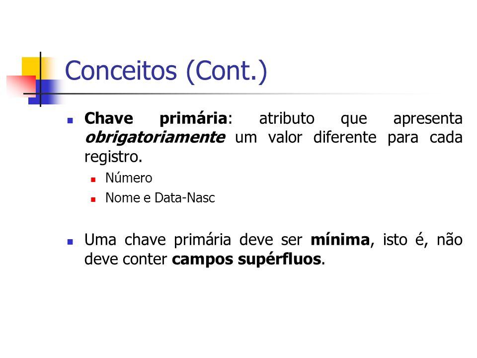 Conceitos (Cont.) Chave primária: atributo que apresenta obrigatoriamente um valor diferente para cada registro.