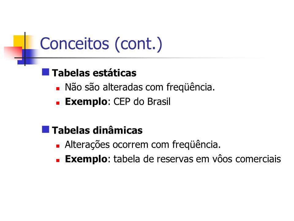 Conceitos (cont.) Tabelas estáticas Não são alteradas com freqüência.