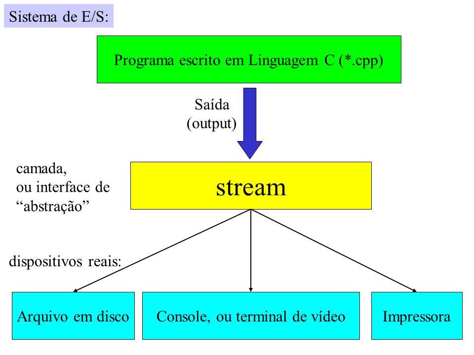 stream Sistema de E/S: Programa escrito em Linguagem C (*.cpp) Saída