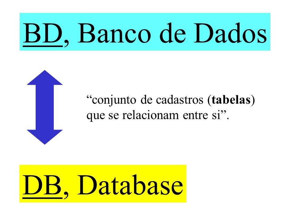 BD, Banco de Dados DB, Database conjunto de cadastros (tabelas)