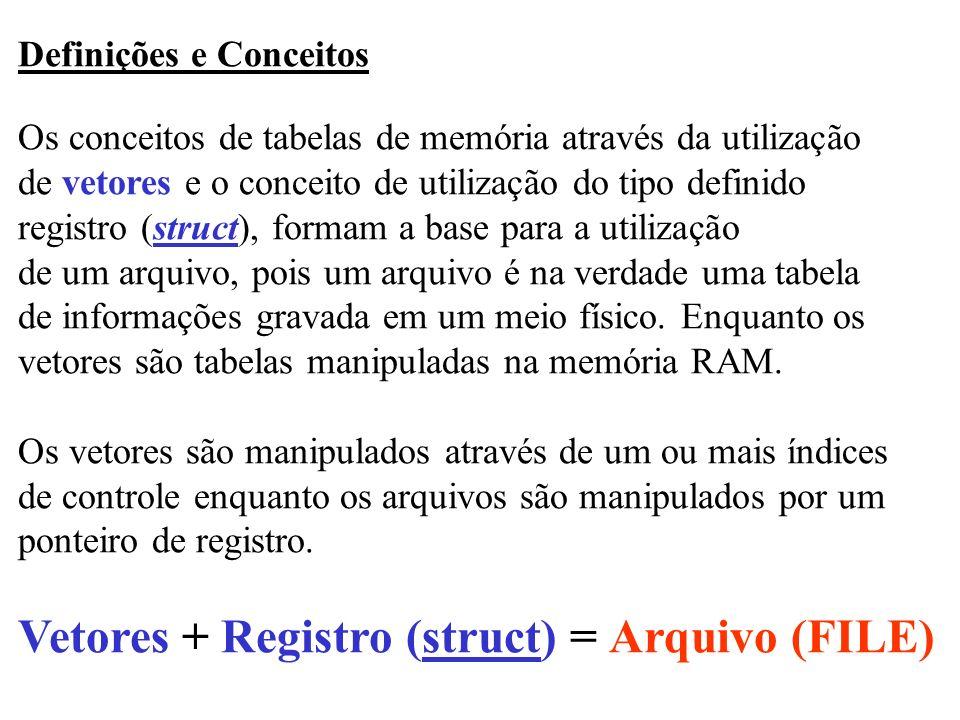 Vetores + Registro (struct) = Arquivo (FILE)
