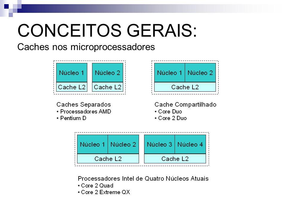 CONCEITOS GERAIS: Caches nos microprocessadores