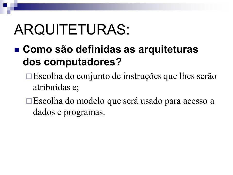 ARQUITETURAS: Como são definidas as arquiteturas dos computadores