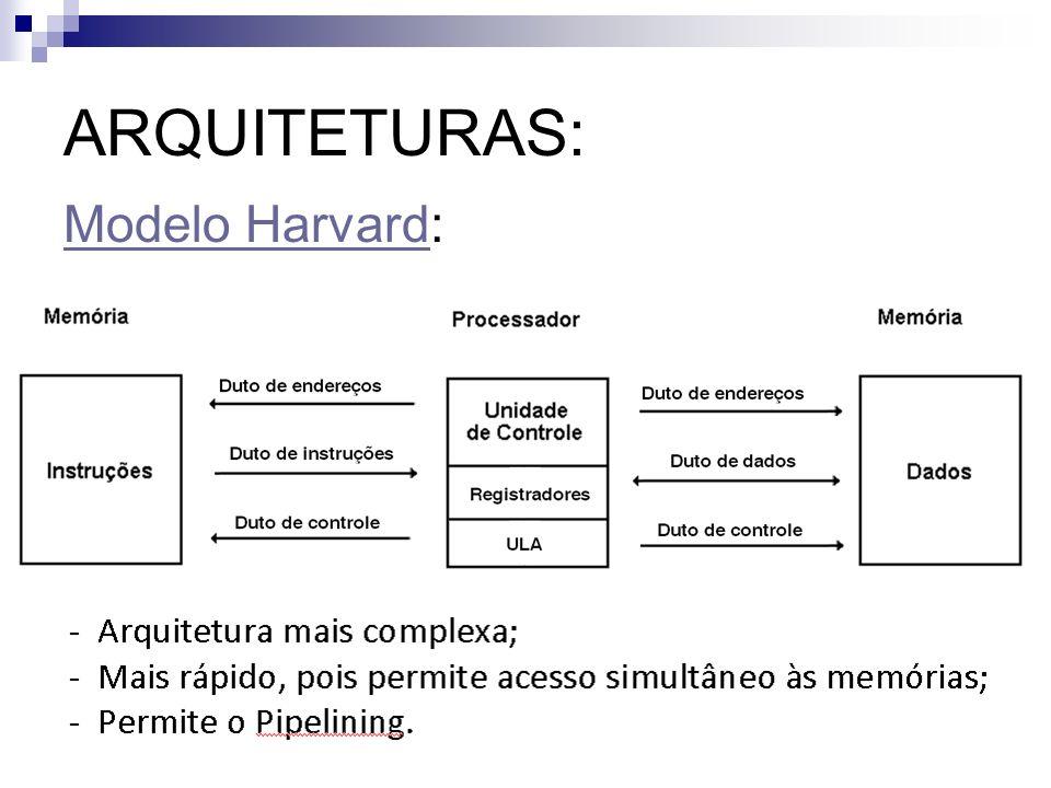 ARQUITETURAS: Modelo Harvard: