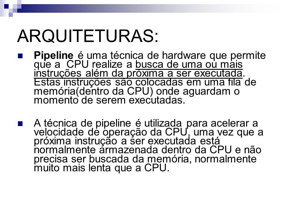 ARQUITETURAS: