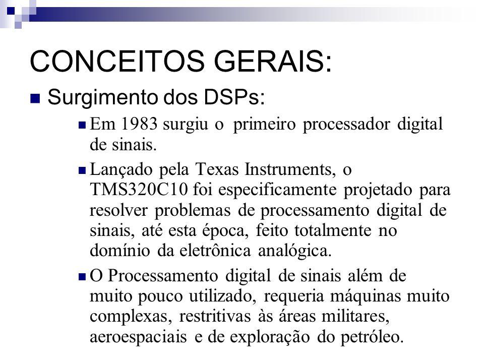 CONCEITOS GERAIS: Surgimento dos DSPs: