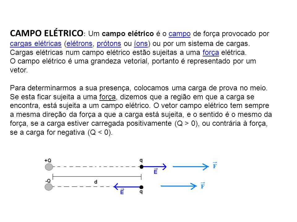 CAMPO ELÉTRICO: Um campo elétrico é o campo de força provocado por cargas elétricas (elétrons, prótons ou íons) ou por um sistema de cargas. Cargas elétricas num campo elétrico estão sujeitas a uma força elétrica.