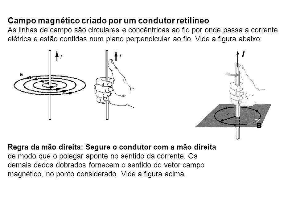 Campo magnético criado por um condutor retilíneo