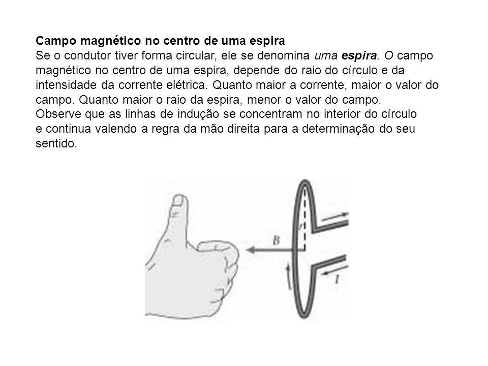 Campo magnético no centro de uma espira