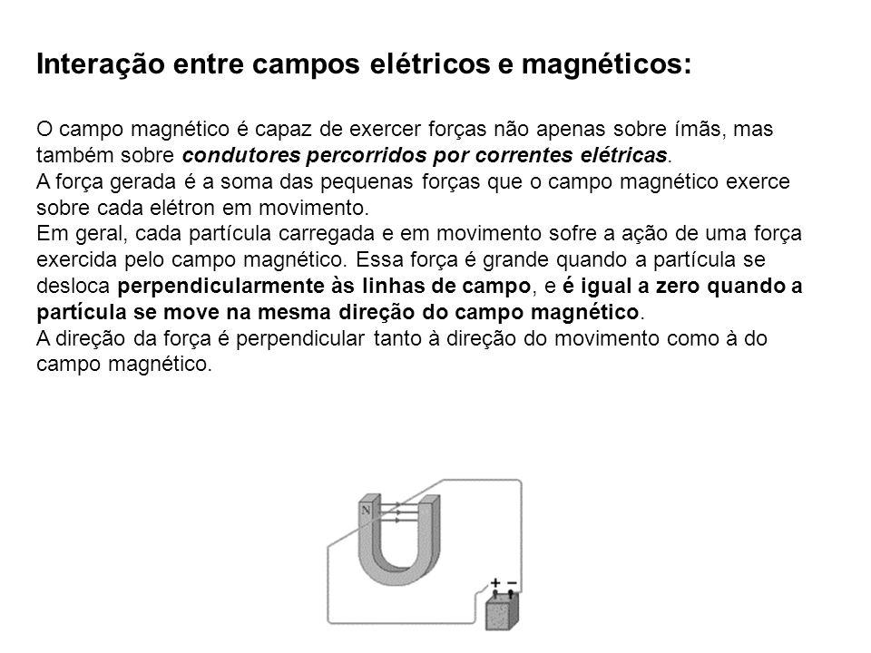 Interação entre campos elétricos e magnéticos: