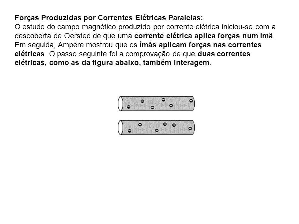 Forças Produzidas por Correntes Elétricas Paralelas: