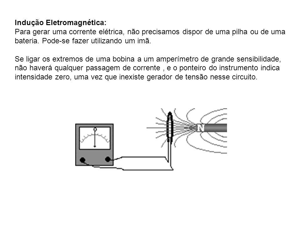 Indução Eletromagnética: