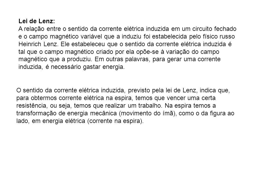 Lei de Lenz: