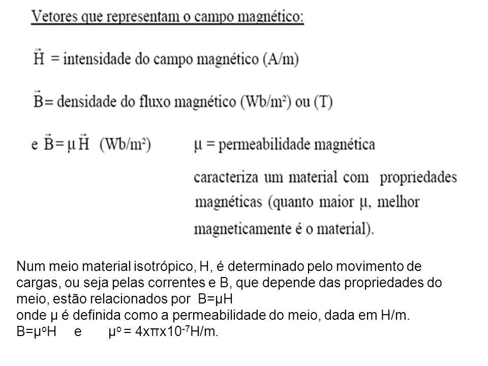Num meio material isotrópico, H, é determinado pelo movimento de cargas, ou seja pelas correntes e B, que depende das propriedades do meio, estão relacionados por B=μH