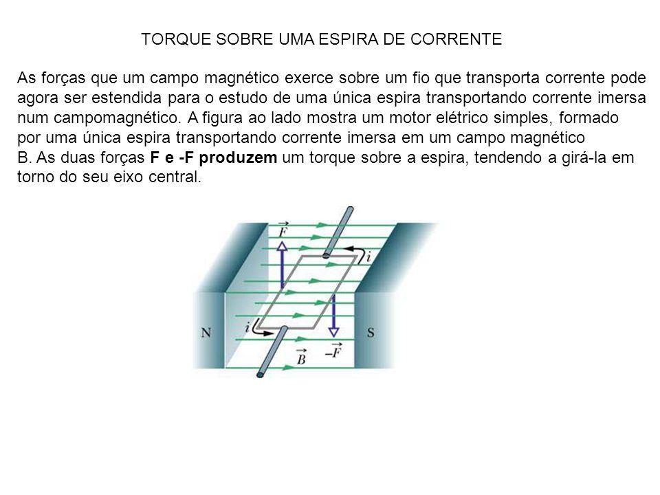 TORQUE SOBRE UMA ESPIRA DE CORRENTE
