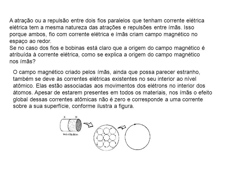 A atração ou a repulsão entre dois fios paralelos que tenham corrente elétrica elétrica tem a mesma natureza das atrações e repulsões entre ímãs. Isso porque ambos, fio com corrente elétrica e ímãs criam campo magnético no espaço ao redor.
