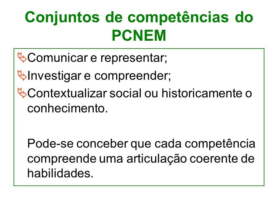 Conjuntos de competências do PCNEM