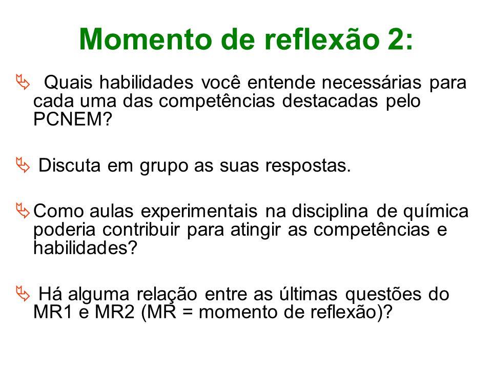 Momento de reflexão 2: Quais habilidades você entende necessárias para cada uma das competências destacadas pelo PCNEM