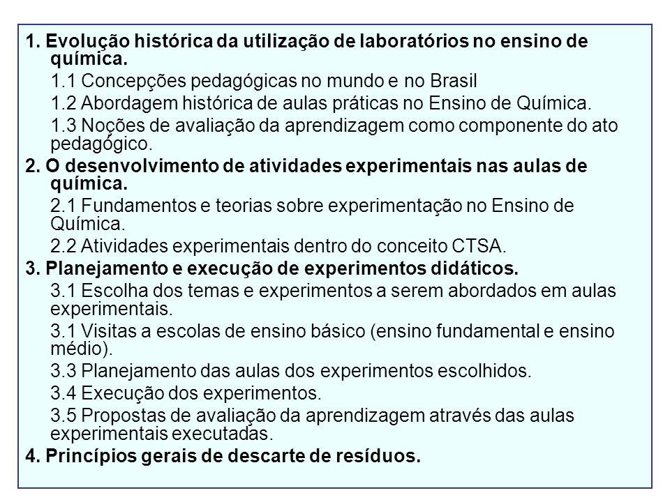 1. Evolução histórica da utilização de laboratórios no ensino de química.