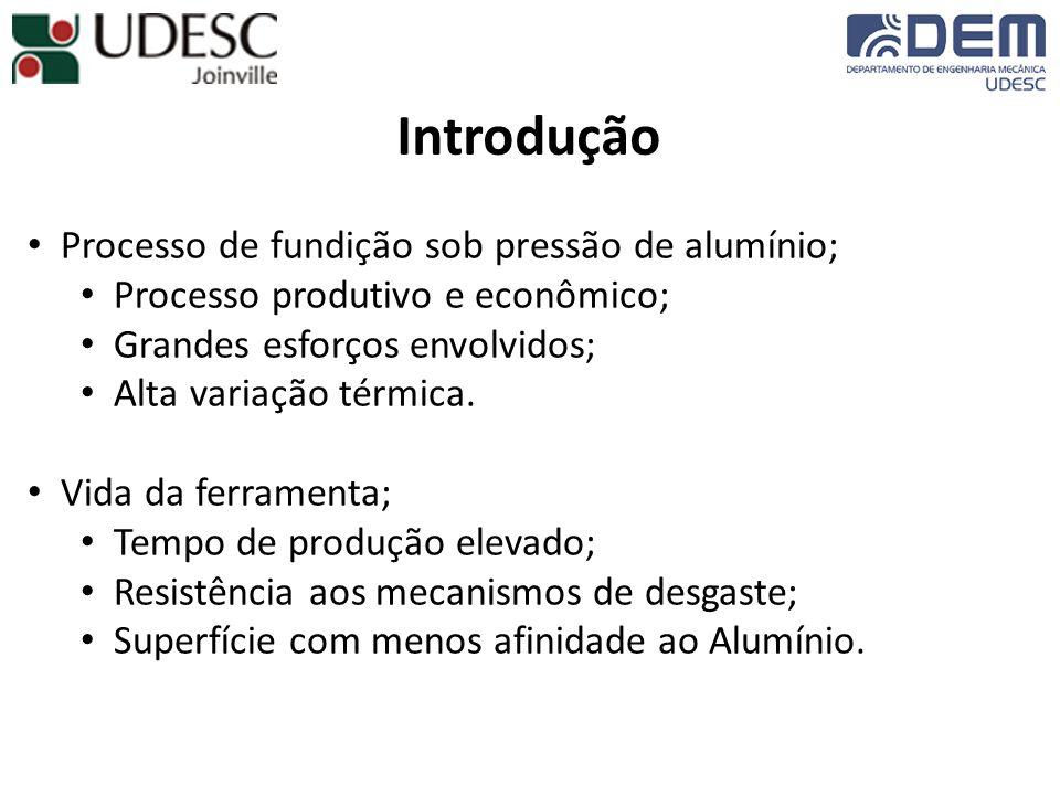 Introdução Processo de fundição sob pressão de alumínio;