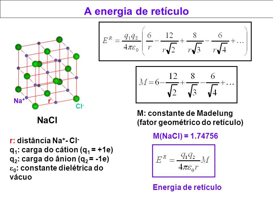 A energia de retículo NaCl