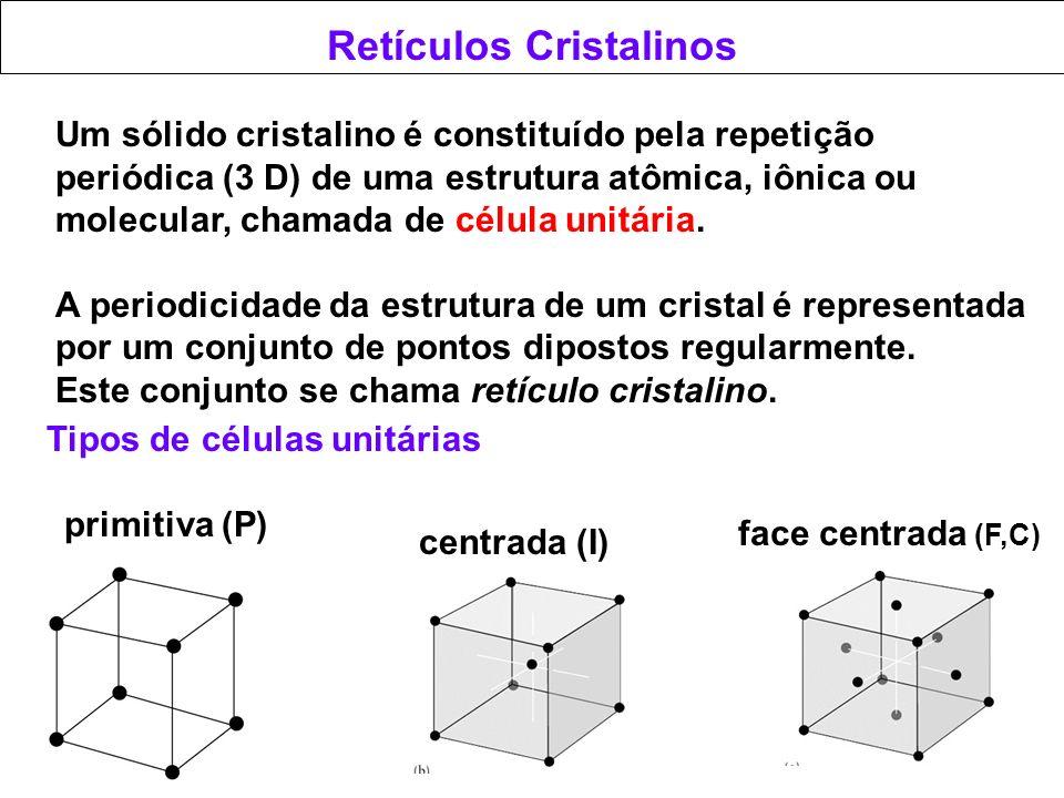 Retículos Cristalinos
