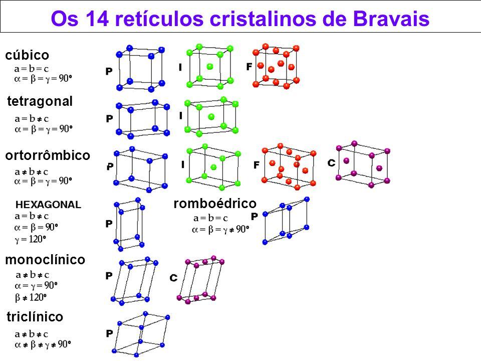 Os 14 retículos cristalinos de Bravais