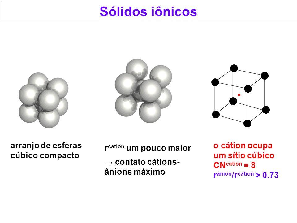 Sólidos iônicos Name lattices arranjo de esferas cúbico compacto