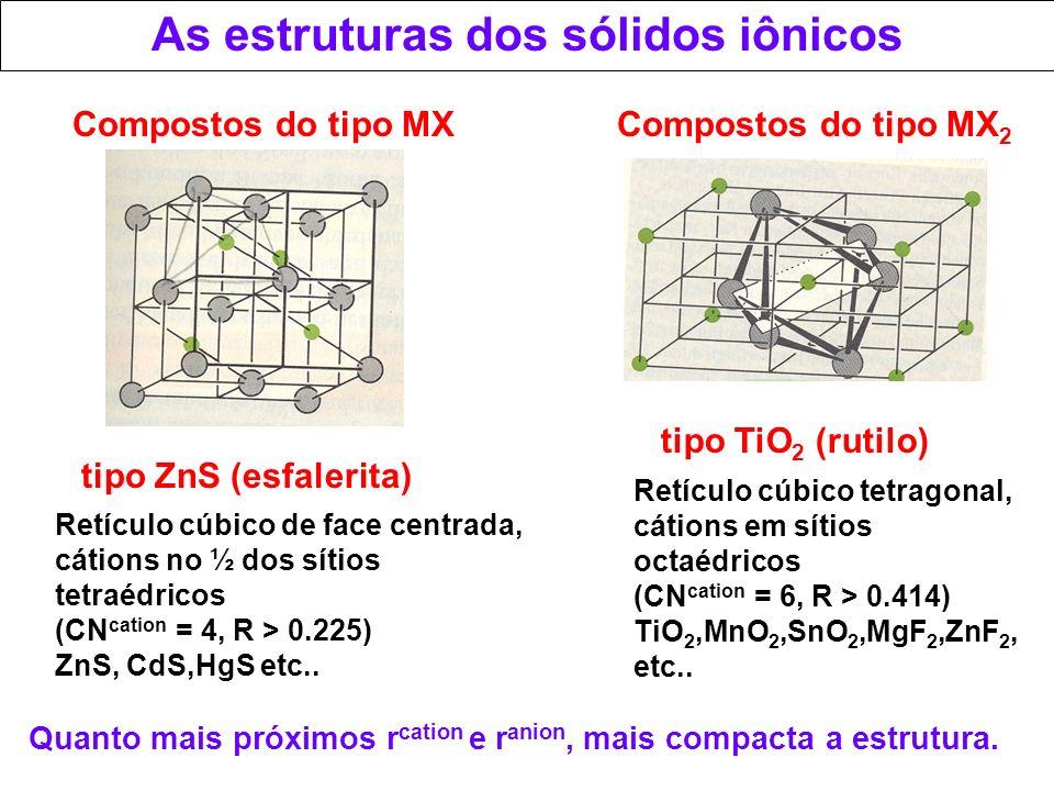 As estruturas dos sólidos iônicos