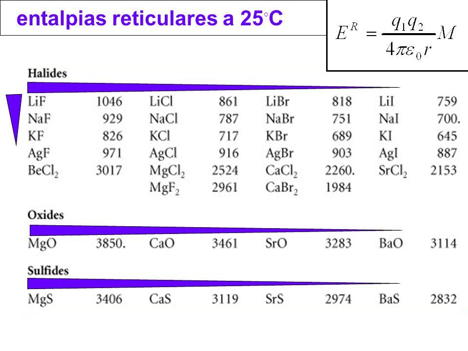 entalpias reticulares a 25◦C