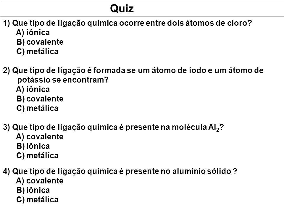 Quiz 1) Que tipo de ligação química ocorre entre dois átomos de cloro