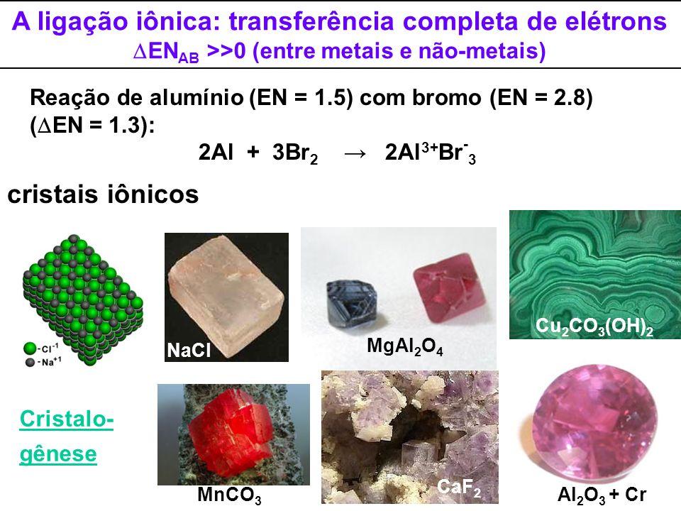 A ligação iônica: transferência completa de elétrons